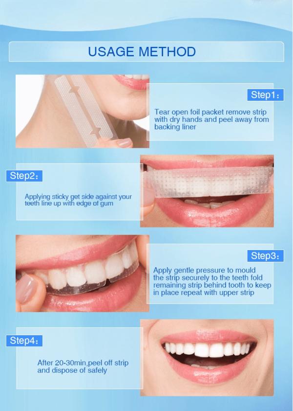 cum aplicam benzile de albirea dintilor